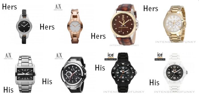 Watches are a way of life